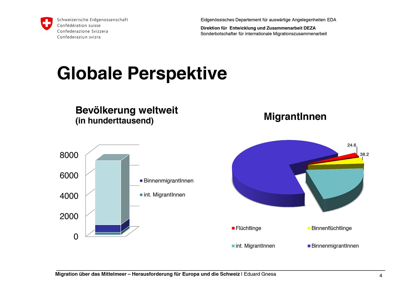 Microsoft PowerPoint - 16.02.02 Podium Regierungsratskandidaten